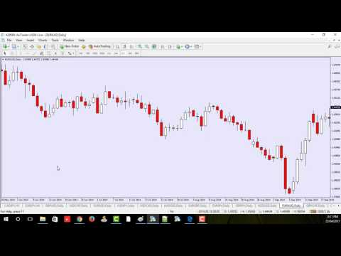 Why You Shouldn't Follow Your Forex Mentor