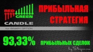 457,5$ за 3 дня на бинарных опционах | Cтратегия Red Green Candle(, 2014-03-25T23:31:59.000Z)