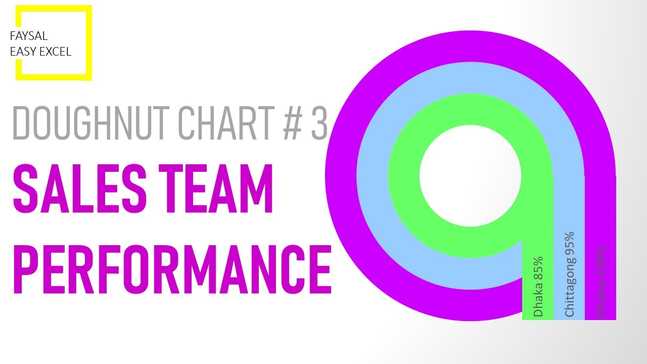 Sales Team Performance in Doughnut Chart | Excel 2019