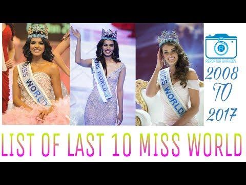 List of last 10 Miss World (2008-2017)   by reportershaheen