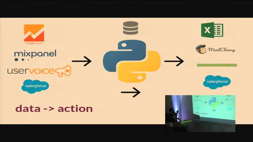 Image from Ignacio Elola: Python as a Framework for Analytics and Growth Hacking