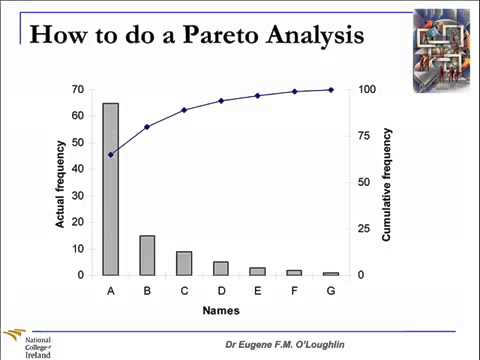 the concept of pareto efficiency What is meant by pareto efficiency or pareto optimality what is the importance from economics 323 pareto-optimality, a concept of efficiency used in the social.