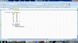 Plotting Best Fit Line in Excel to Find Constant for Beer-Lambert Law