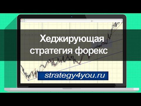 Хеджирующая стратегия форекс