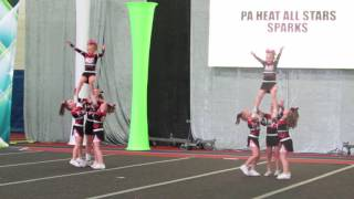 Cheerstarz Nationals Mini Prep Sparks 4/29/17