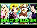 How Each Sin Affects EVERY Viewer Differently (Seven Deadly Sins - Meliodas, Ban, Escanor etc)