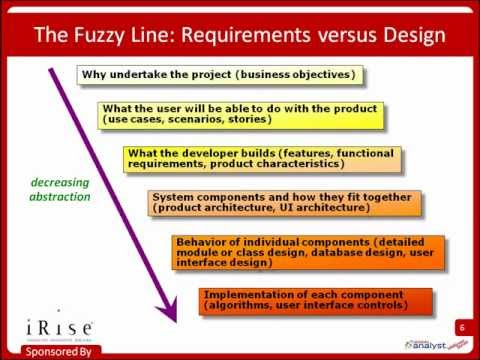 Thorny Issues in Software Requirements