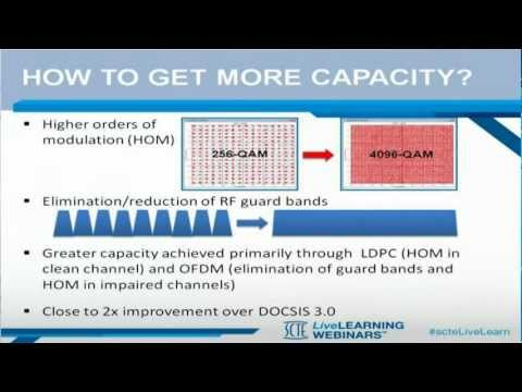 SCTE Tech Tip: Orthogonal Frequency Division Multiplexing (OFDM)
