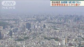 1都3県で8人の感染確認 緊急事態宣言出てから最少(20/05/24)