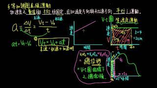 3-1觀念05等加速度運動與v-t圖曲線下面積的意義