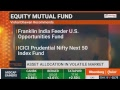 The Mutual Fund Show: Right Type Of Fund For Your Finances In Samvat 2075