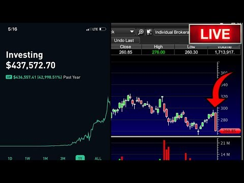New Highs For 2019 – Day Trading LIVE, Stock Market News, Option Trading, Investing & Market Today