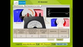 How Does An Ac Generator Work?