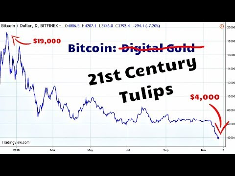 Bitcoin: One of the Worst Assets to Own in 2018