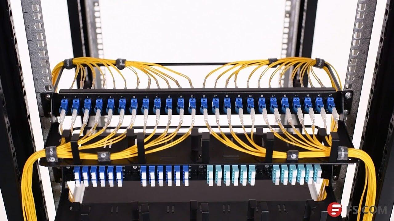 1u rack mount fiber optic patch panel cabling solution fs [ 1280 x 720 Pixel ]