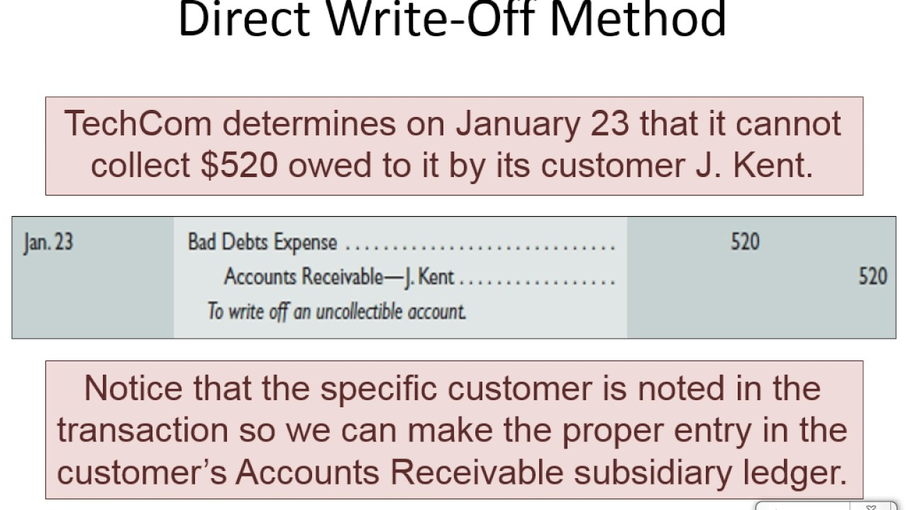CHAPTER 9 Lecture - Accounting for Receivables - PART 1