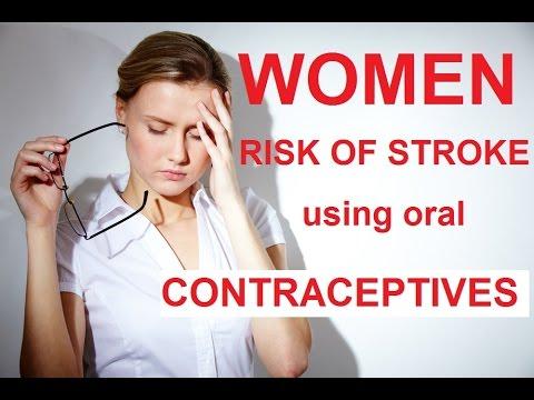 Контрацептивы для женщин - Flovit