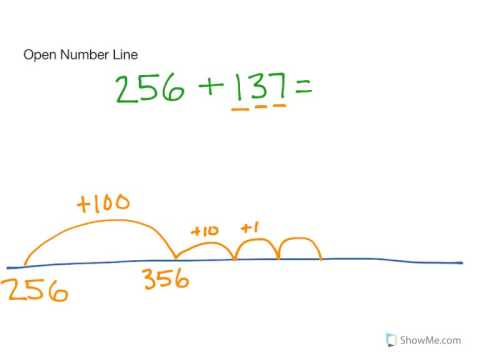 2nd Grade Math: Addition - Open Number Line (3-digit Numbers) (NO)