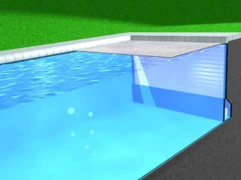 Starline roldeck schwimmbadabdeckung mit abschirmplatte - Poolabdeckung unterflur ...