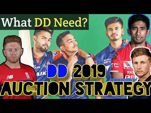 Delhi Daredevils Auction Strategy 2019 || DD targeted players