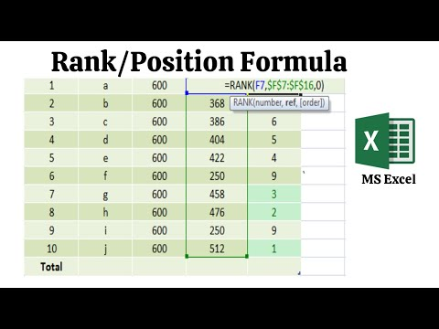 Excel Rank Formula | How To Find Position In Excel | Formulas And Functions