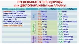 № 9. Органическая химия. Тема 6. Алканы. Часть 1. Гомологический ряд алканов