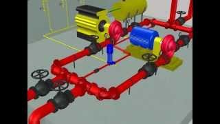 pumps room 3D