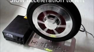 Hub motor with servo control