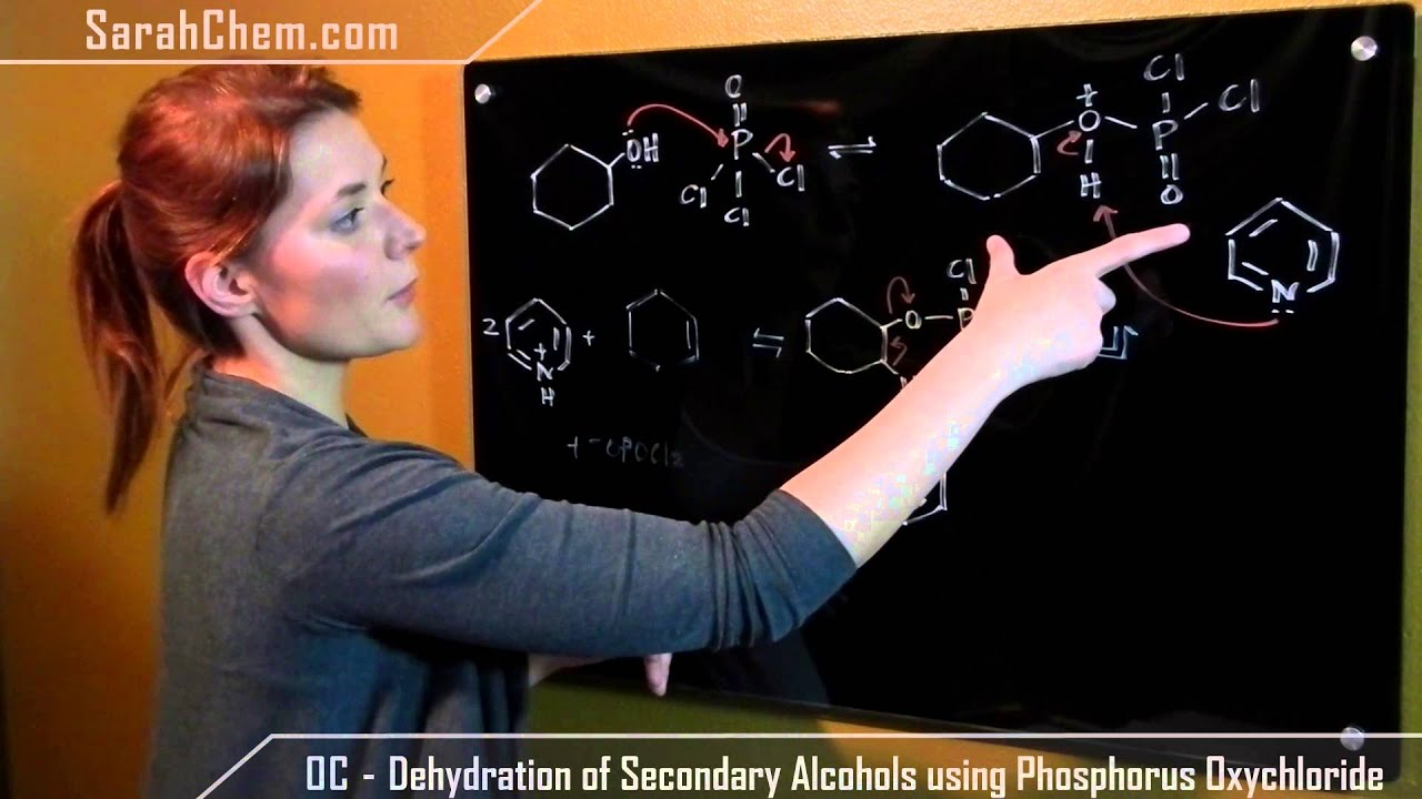 dehydration of cyclohexanol Introduction in this lab, the synthesis of cyclohexene from cyclohexanol will be performed by the dehydration of an alcohol this is an elimination reaction, in which.