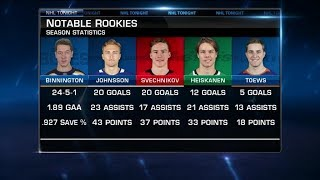 NHL Tonight analyzes Notable Rookies in the playoffs  Apr 7,  2019