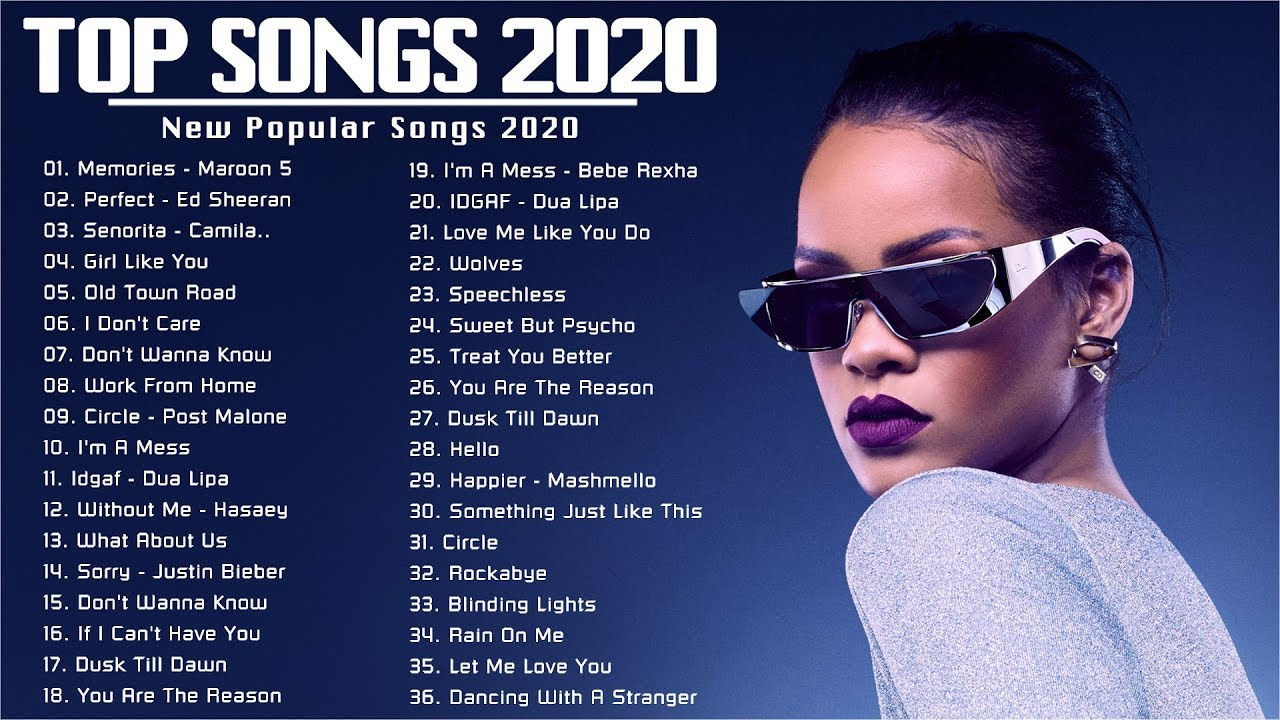 Top Hits 2020 ? Top Popular Songs Collection 2020 ? Best English Music Playlist 2020