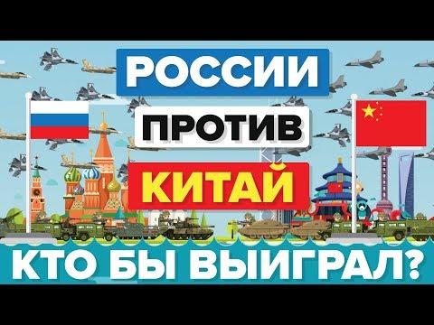 Китай против России