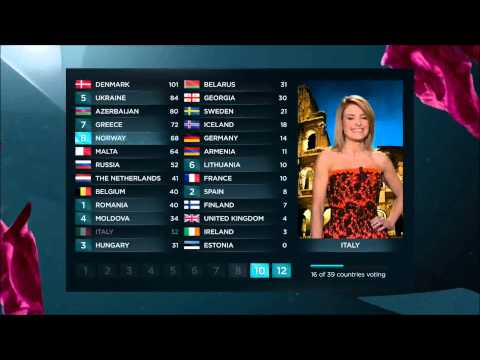 Eurovision 2013 : Vote of Italy (HD) (1080p)
