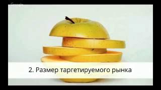 видео Организация Планирование Рекламных Компаний