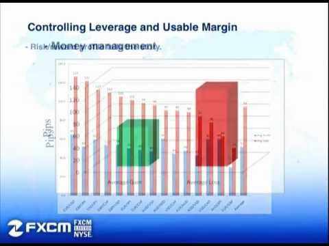 ARCHIVE Controlling Leverage and Usable Margin - David Rodriguez | FXCM Expo 2011