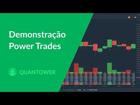 Live da Quanto – Demonstração Bitcoin X Dólar