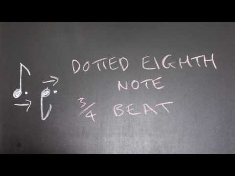 Intermediate Music Note values: Sixteenth notes, dotted eighth notes, eighth rests, sixteenth rests