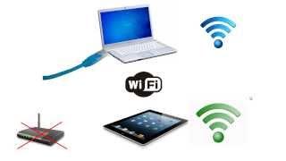 Подключить iPad к интернету через ноутбук по wi-fi(, 2013-12-21T20:24:59.000Z)