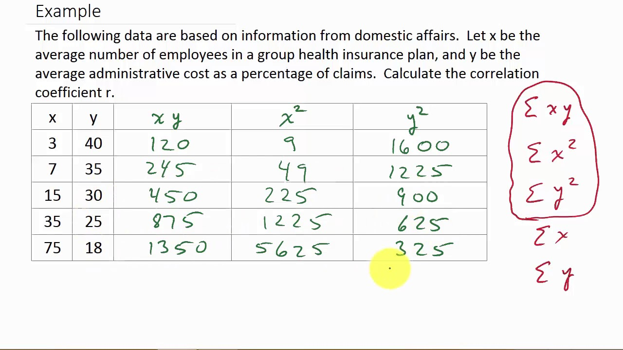 How To Calculate The Correlation Coefficient r