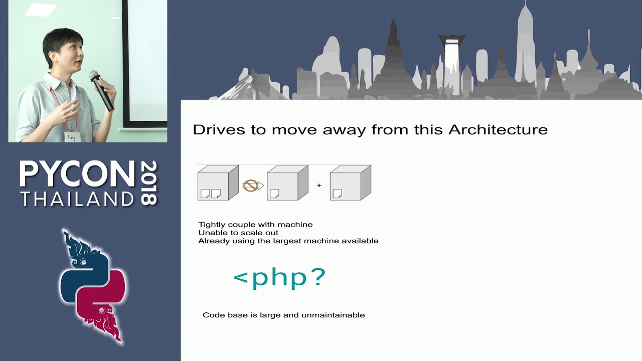 Image from A journey from Monolith into Microservices architecture