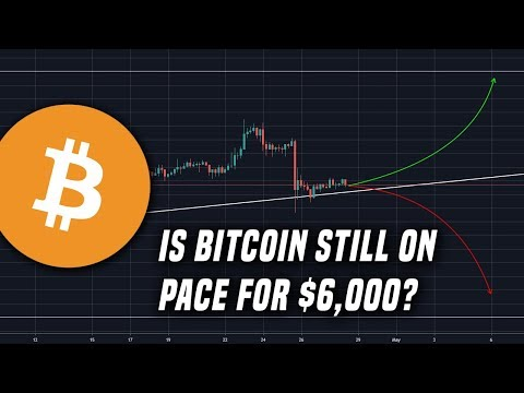 Is Bitcoin Still On Track For $6,000? | Bitfinex Debacle & More!
