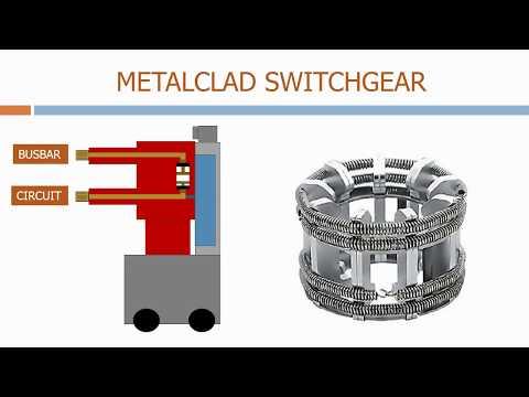 Metalclad Switchgear