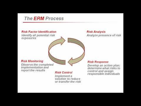 Enterprise Risk Management (ERM) for the Construction Industry