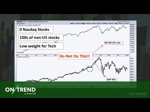 On Trend: Using Breadth Indicators to Define the Broad Market Environment (05.01.18)