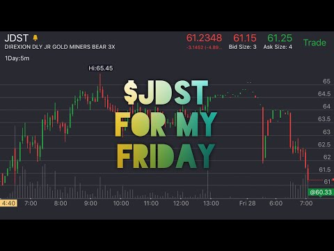 Why To Not Force Day Trading On A Friday | Penny Stock Investor