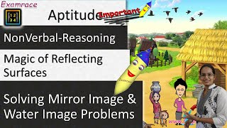 Magic of Reflecting Surfaces - Solving Mirror Image and Water Image Problems