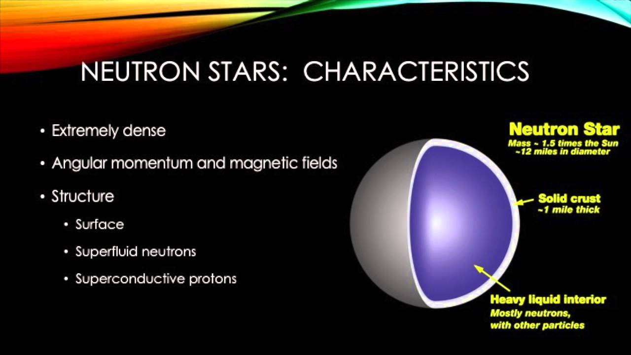 black holes neutron stars and white dwarfs - photo #1