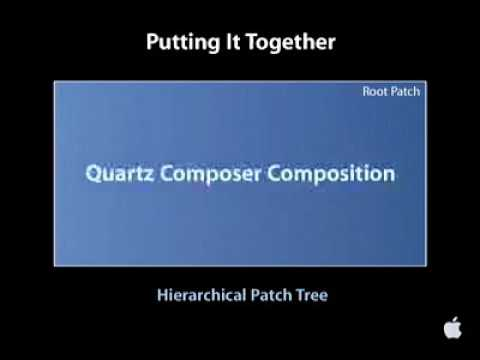 WWDC 2004 Session 222 - Discovering Quartz Composer