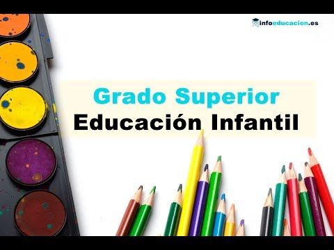 Grado Superior De Educación Infantil En Valencia