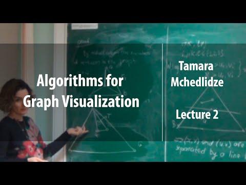 Lecture 2 | Algorithms for Graph Visualization | Tamara ...